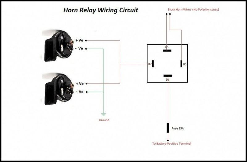 Fine Connecting A Horn Relay The Automotive India Wiring Cloud Picalendutblikvittorg