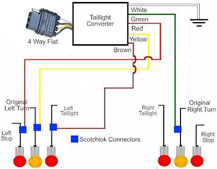 MW_5792] Trailer Light Wiring Diagram 5 Wire Download DiagramSputa Synk Opein Mohammedshrine Librar Wiring 101