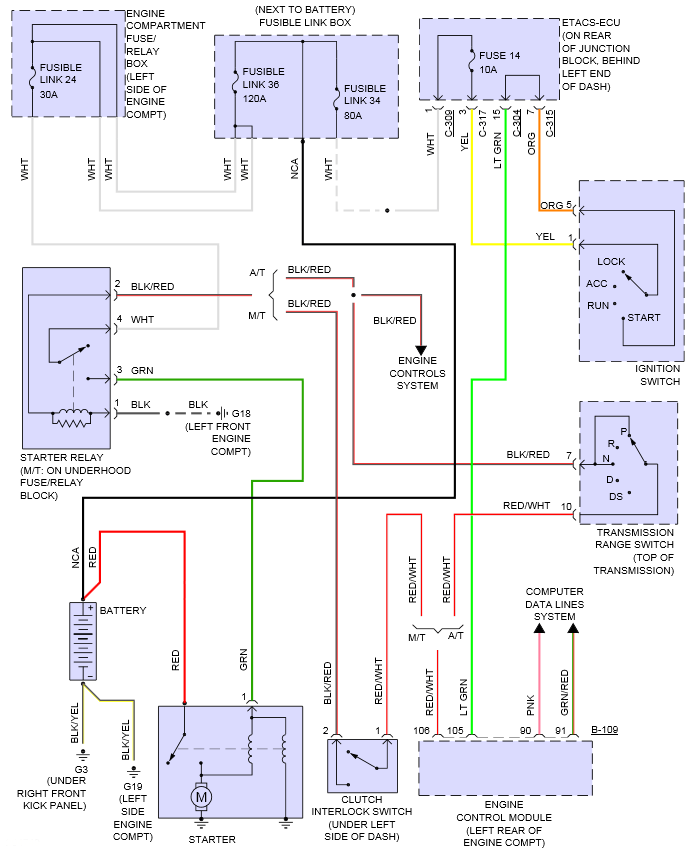 02 Mitsubishi Lancer Horn Wiring Diagram - Wiring Diagram Text object-clear  - object-clear.atelierlurofur.it | 2014 Lancer Wiring Diagram |  | object-clear.atelierlurofur.it