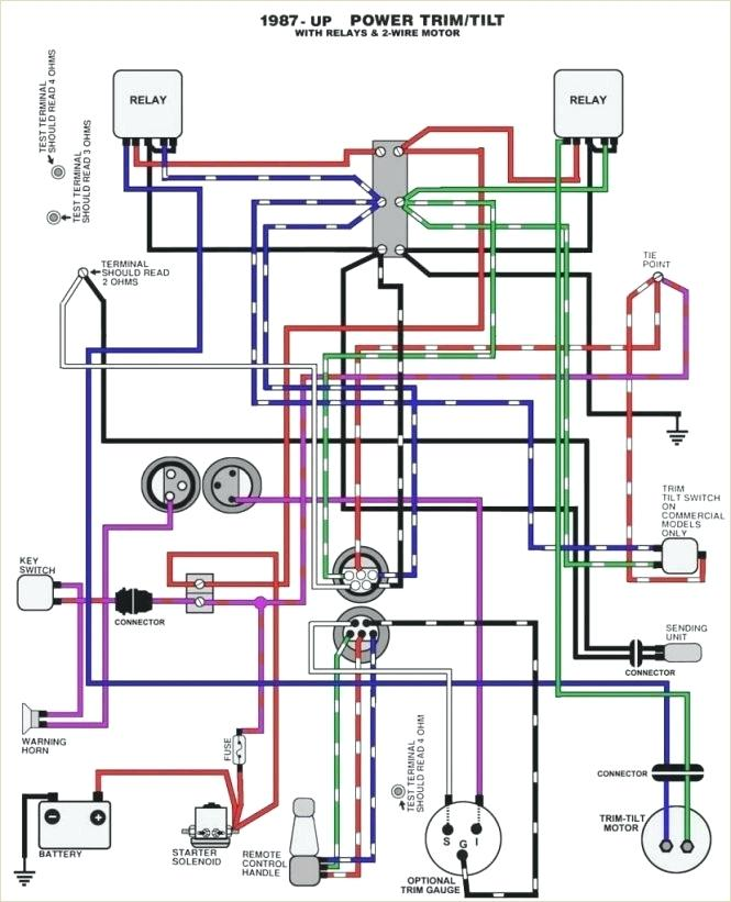 OK_6408] Wiring Diagram For A Mercury Outboards Schematic WiringGresi Momece Mohammedshrine Librar Wiring 101