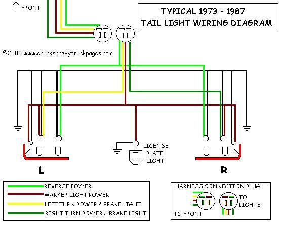 Amazing Brake Light Wiring Basic Electronics Wiring Diagram Wiring Cloud Hisonepsysticxongrecoveryedborg