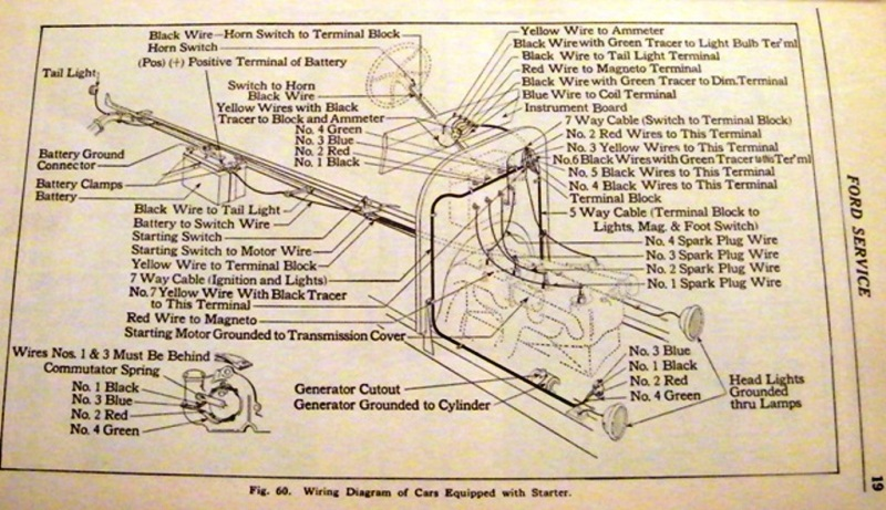 [QMVU_8575]  RH_2988] Ford Model T Wiring Diagram Wiring Diagram | T Wiring Harness Diagram |  | Unho Clesi Siry Lotap Trofu Sapebe Mohammedshrine Librar Wiring 101