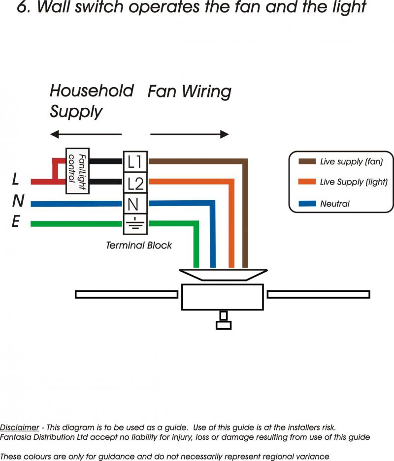 Ls 4807  Wiring Diagram For Ifor Williams Trailer Lights