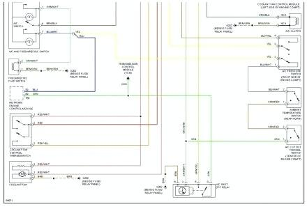 [SCHEMATICS_44OR]  CB_9905] Vw Beetle Air Conditioning Fuse Box Diagram | 1998 Vw Cabrio Ac Wiring |  | Benkeme Phae Mohammedshrine Librar Wiring 101
