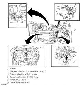 2008 Chevy Aveo Engine Parts Diagram Wiring Diagram Neutral Neutral Emilia Fise It