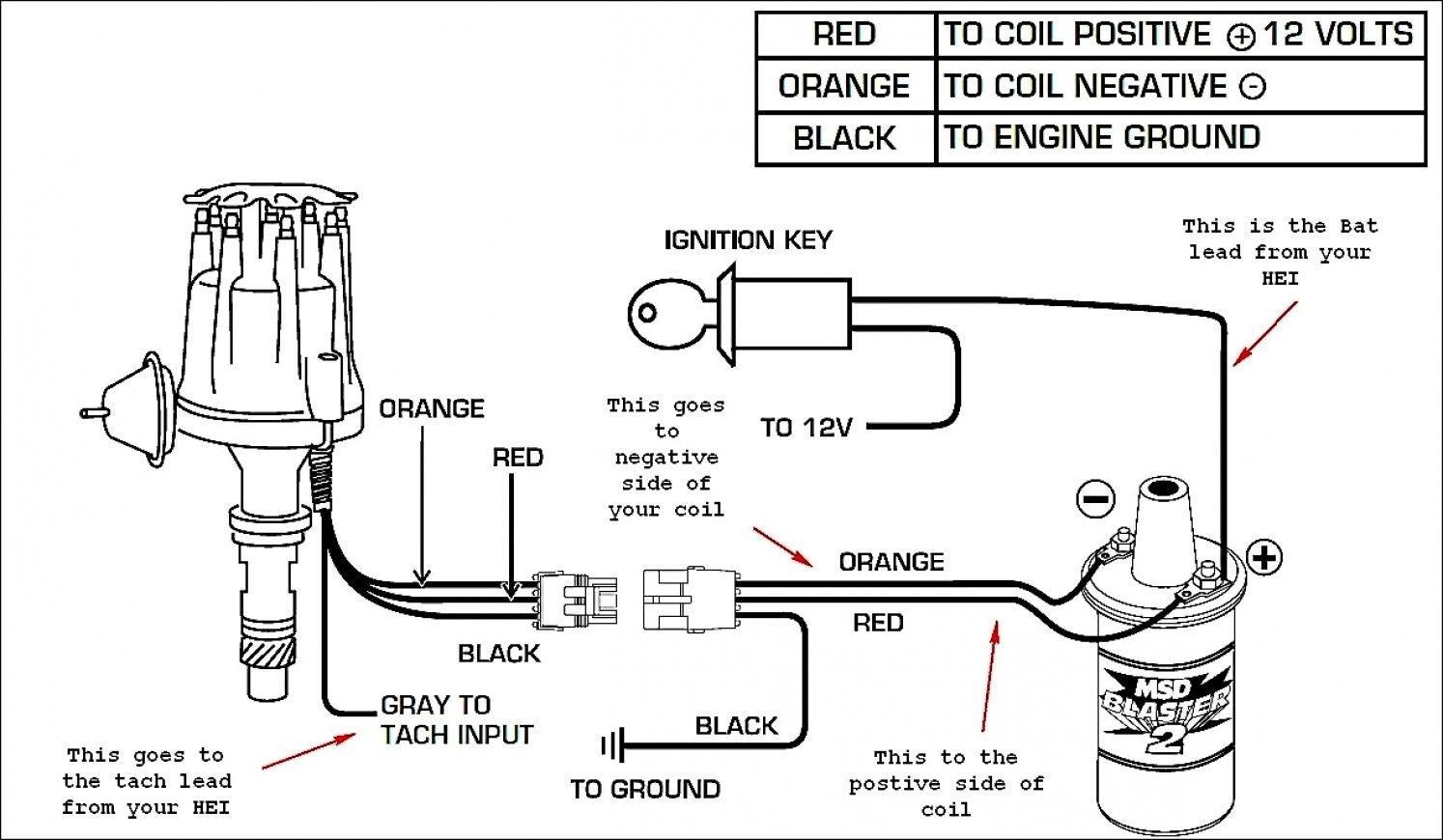 ford 360 coil wiring - wiring diagrams data time-write -  time-write.ungiaggioloincucina.it  ungiaggioloincucina.it