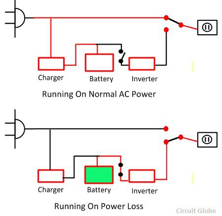 Surprising Difference Between Ups Inverter With Comparison Chart Circuit Globe Wiring Cloud Licukshollocom