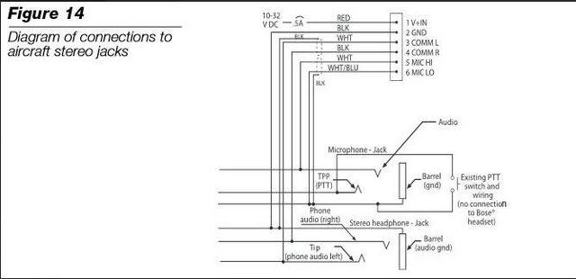Stupendous To Headphone Jack Wiring Diagram Stereo Free Download Wiring Diagram Wiring Cloud Licukosporaidewilluminateatxorg