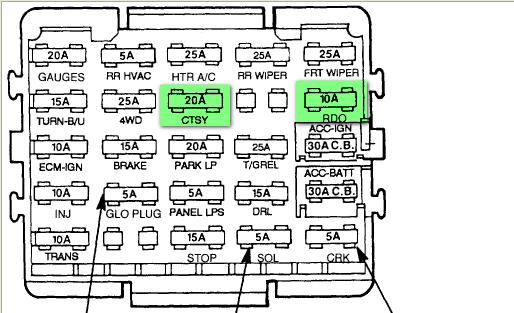 94 Chevy Fuse Box Diagram Wiring Diagram Regional Regional Frankmotors Es