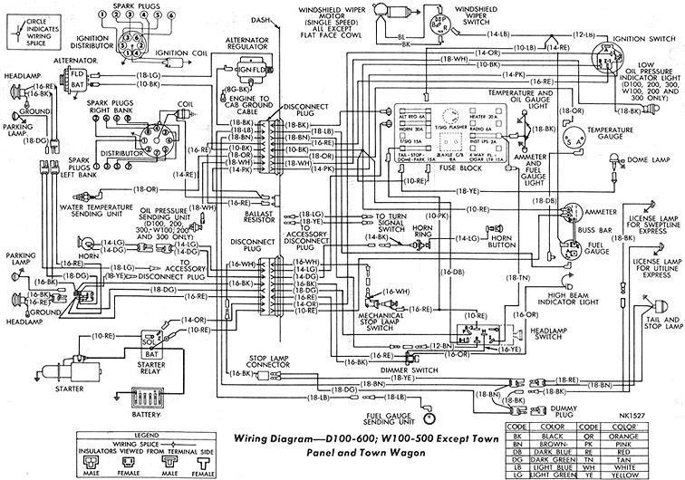 1964 dodge dart wiring diagram oy 7721  92 dodge truck wiring diagrams technoanswers 2011 car  oy 7721  92 dodge truck wiring diagrams