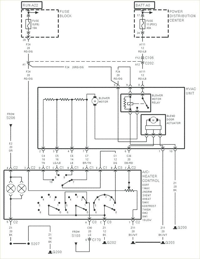 2002 Jeep Wrangler Wiring Diagram O2 - Wiring Diagram Direct state-pipe -  state-pipe.siciliabeb.it | Wrangler Tj Wiring O2 Diagram |  | state-pipe.siciliabeb.it