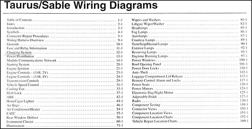 Stupendous 2004 Ford Taurus Mercury Sable Wiring Diagrams Manual Original Wiring Cloud Biosomenaidewilluminateatxorg