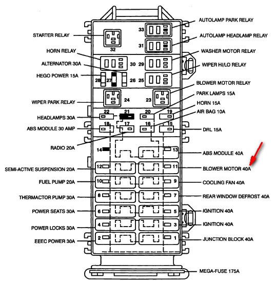 97 Sable Fuse Box - 1973 Chevy 350 Starter Wiring Diagram for Wiring Diagram  SchematicsWiring Diagram Schematics