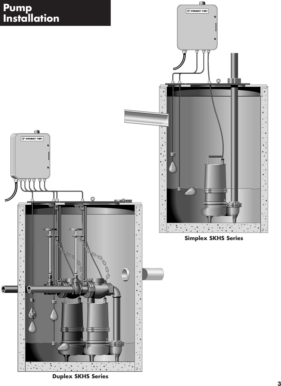 Hydromatic Pump Wiring Diagram - 4 3l Vortec Engine Diagram -  podewiring.yenpancane.jeanjaures37.fr | Hydromatic Pump Wiring Diagram |  | Wiring Diagram Resource