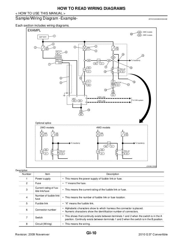 [GJFJ_338]  CY_5400] G37 Fuse Box G37 Wiring Diagram And Circuit Schematic Wiring  Diagram   Infiniti G37 Coupe Fuse Box      Mopar Opein Mohammedshrine Librar Wiring 101