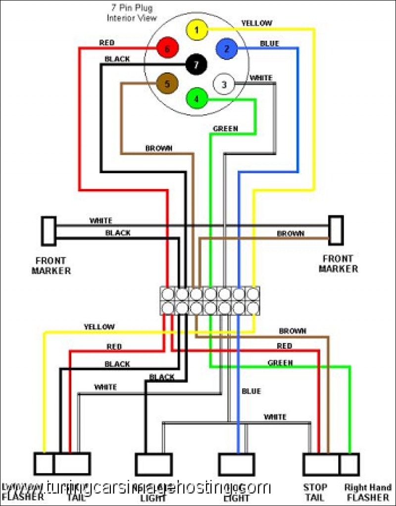 Dodge 7 Pin Wiring Diagram 2014 Ram - I Am Trying To Locate The Fuse Box  Locations for Wiring Diagram SchematicsWiring Diagram Schematics