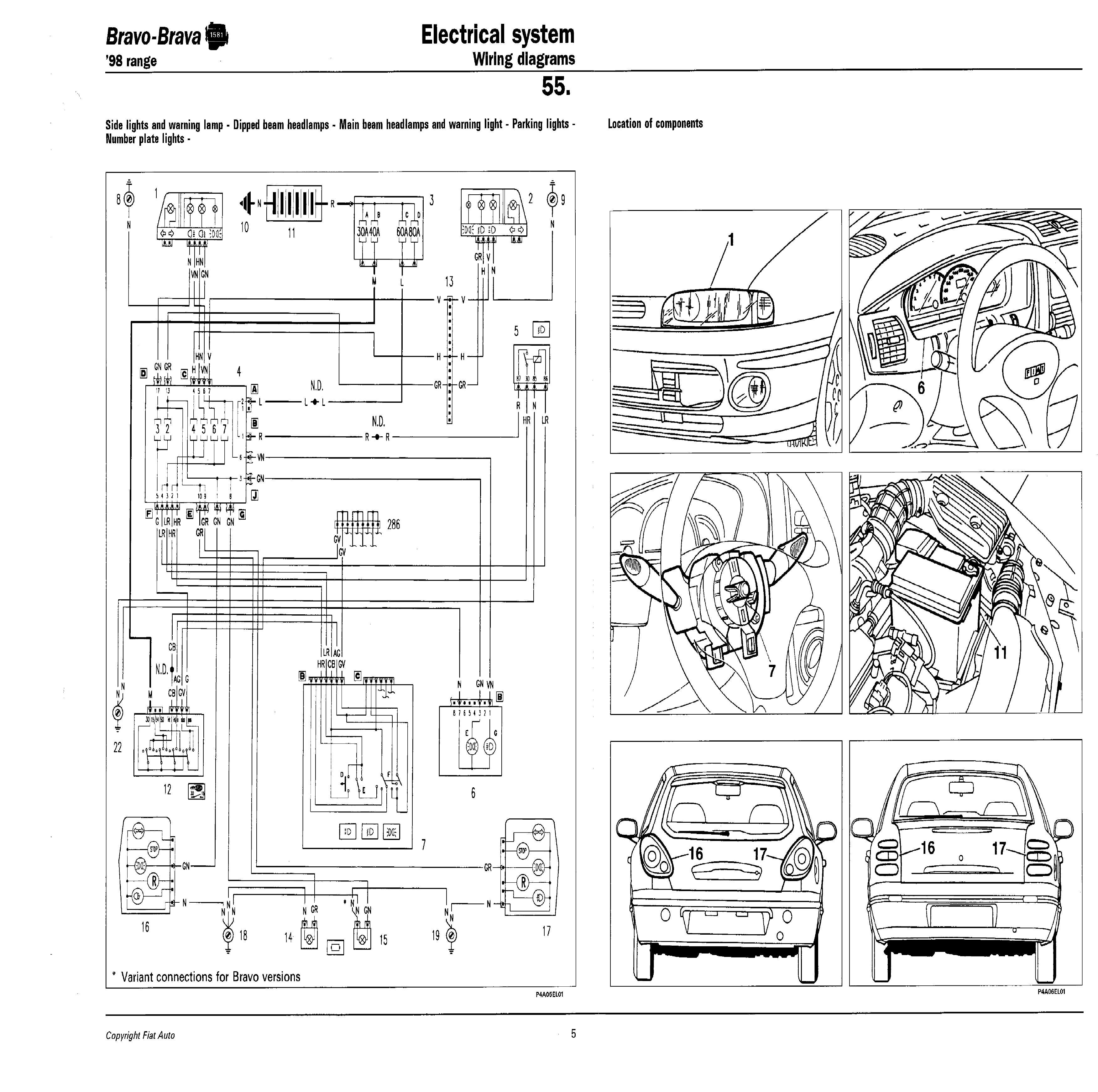 Outstanding Fiat Bravo Fuse Box Layout Basic Electronics Wiring Diagram Wiring Cloud Ittabisraaidewilluminateatxorg
