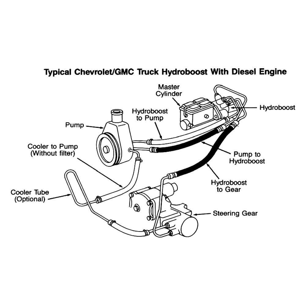 chevy power steering cooler diagram - wiring diagram list-spark -  list-spark.atlanticsport.it  atlantic sport