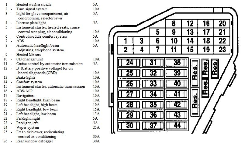 co_1776] 2002 vw passat fuse box download diagram  bedr sapebe mohammedshrine librar wiring 101
