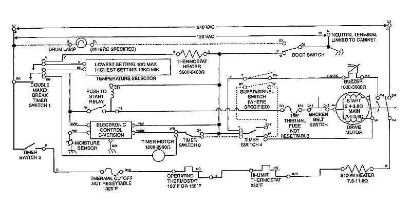DIAGRAM] Roper Dryer Rex5634kq1 Wiring Diagram FULL Version HD Quality Wiring  Diagram - ADVANCEDAUTOMATICTRANSMISSIONS.WEBLOBSDESIGNER.FRDiagram Database