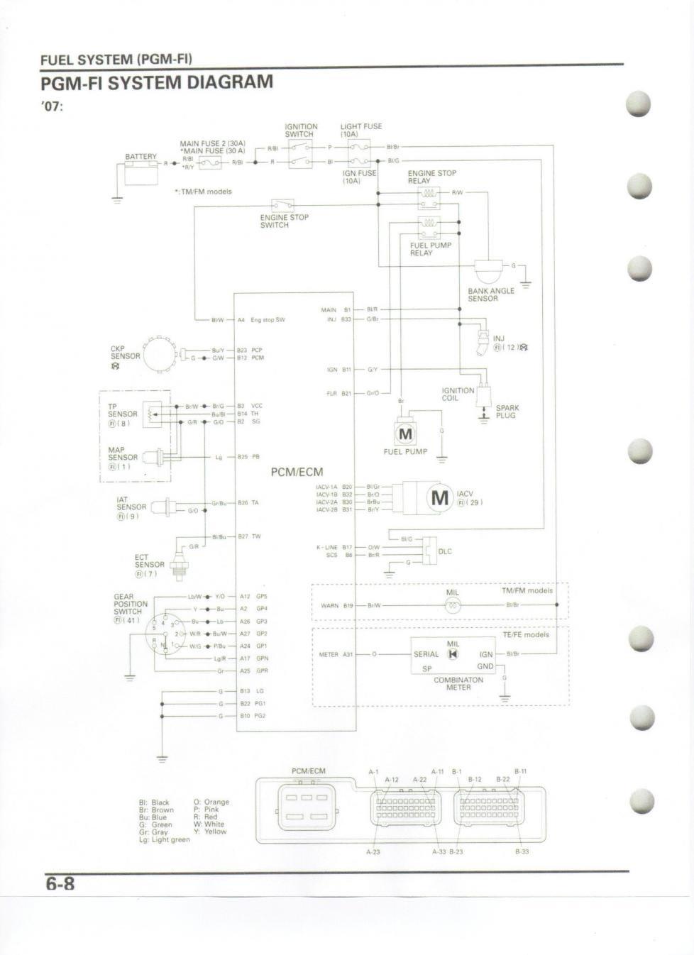 Ro 9775 2002 Honda 350 Rancher Wiring Diagram Free Diagram