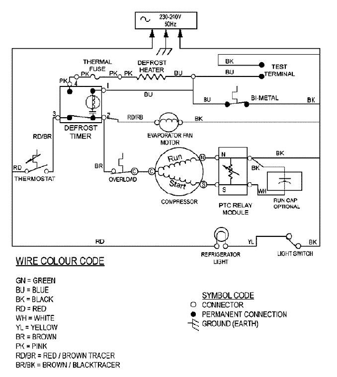 GRAFIK Diagram Refrigerator Wiring Whirlpool Wrs537siawoo HD Version -  LEADNURTURING.KINGGO.FR | Whirlpool Refrigerator Schematic Diagram |  | leadnurturing kinggo fr