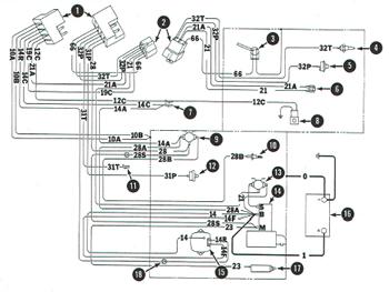 Bobcat S150 Wiring Diagram G2 Wiring Diagram
