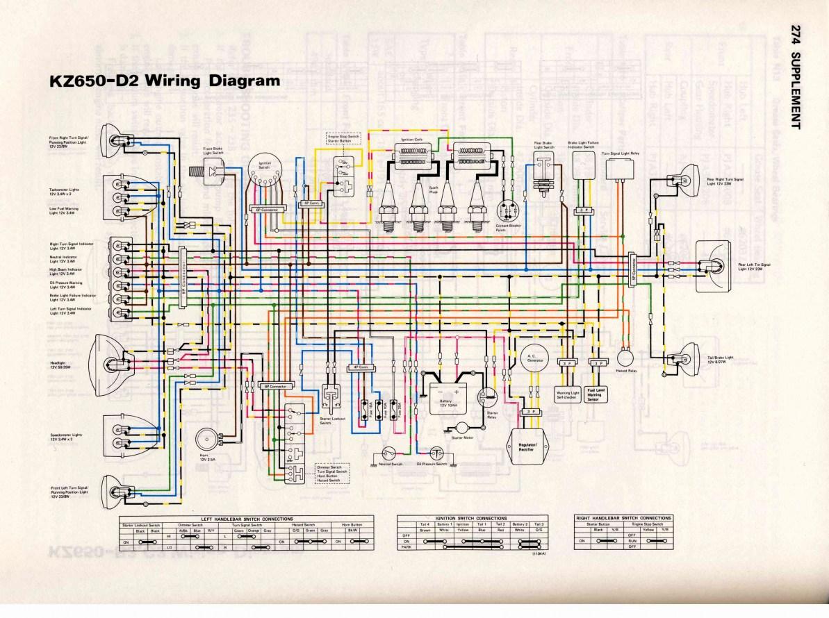 2008 Yfz 450 Headlight Wiring Diagram