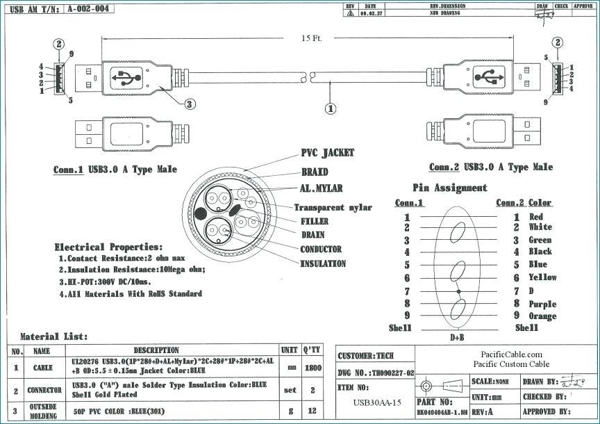 [FPER_4992]  HO_9783] 9 Pin To Usb Wire Diagram   Orange Usb Wire Diagram      Jebrp Bocep Mohammedshrine Librar Wiring 101