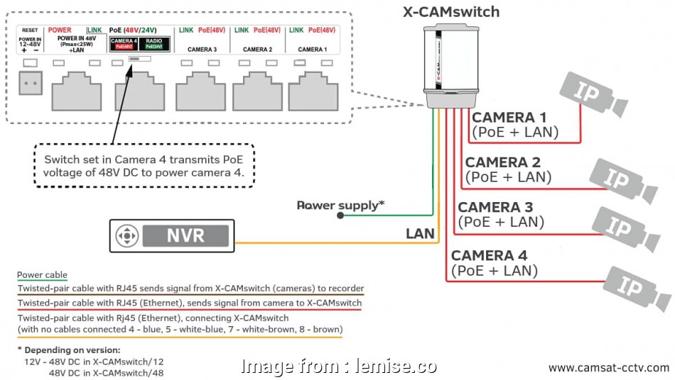 Terrific Ip Work Camera Power Cable Wiring Diagram Wiring Diagram Data Wiring Cloud Licukshollocom