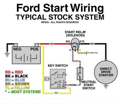 Cf 5080 Ignition Switch Wiring Diagram On Kohler Key Switch Wiring Diagram Wiring Diagram