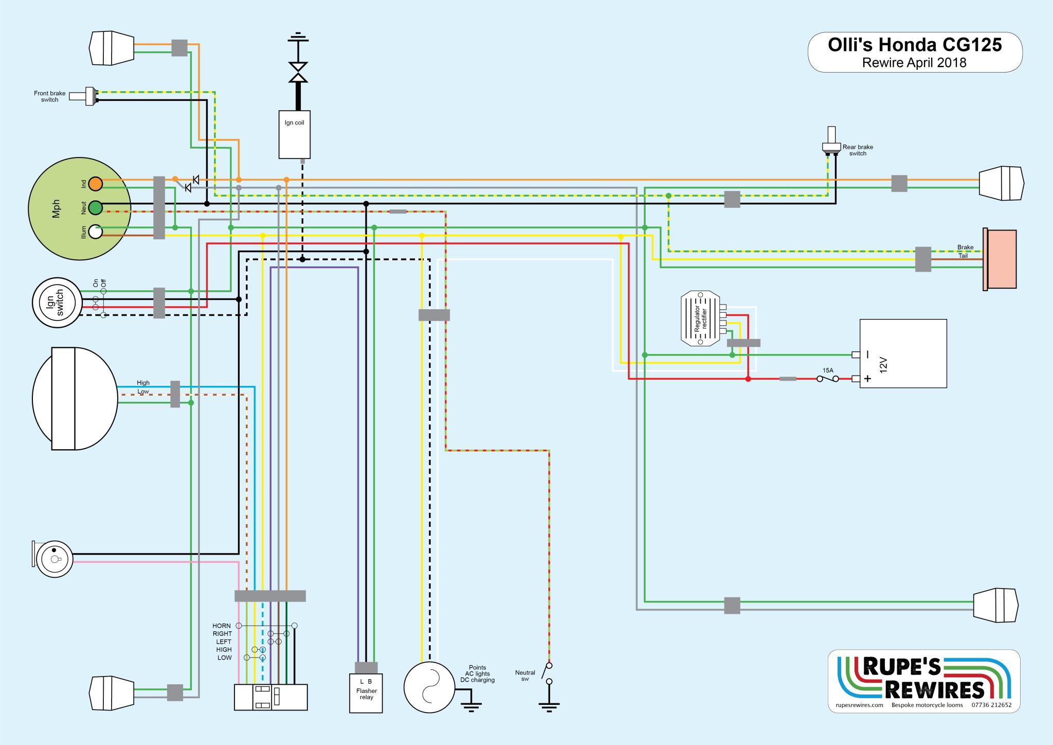 Honda 125 Wiring Diagram - 24v Military Trailer Wiring Diagram -  furnaces.yenpancane.jeanjaures37.frWiring Diagram Resource