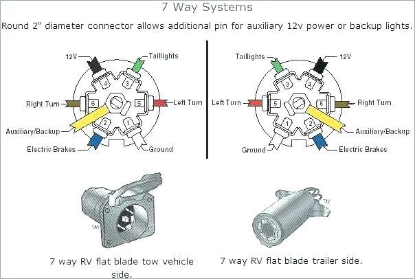Gmc 7 Way Trailer Wiring Diagram Warn Winch 8274 Wiring Diagram Bathroom Vents Corolla Waystar Fr