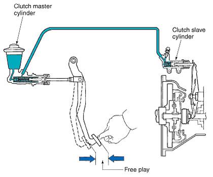 [WLLP_2054]   ND_2285] Hhr Slave Cylinder Diagram Schematic Wiring | Slave Cylinder Wiring Diagram |  | Www Mohammedshrine Librar Wiring 101
