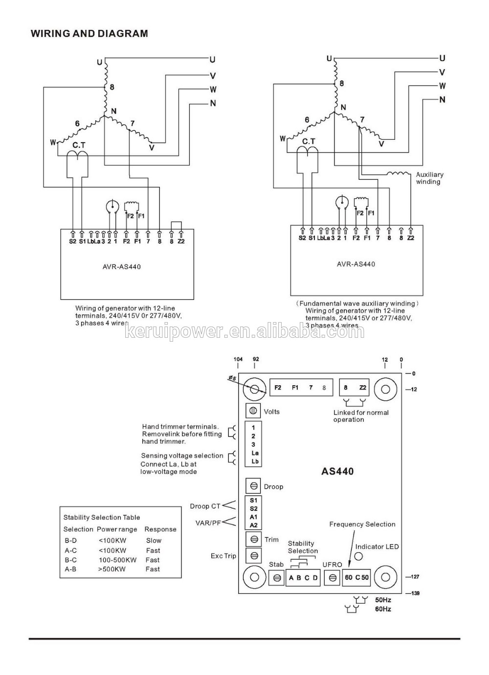 [FPER_4992]  HB_7654] 3 Phase Generator Wiring Diagram With Pmg And Mx 341 Avr Schematic  Wiring | Sx460 Voltage Regulator Wiring Diagram |  | Etic Egre Mohammedshrine Librar Wiring 101