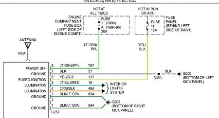 97 F150 Radio Wiring Diagram - For Mag Lock Wire Diagram -  gsxr750.losdol2.jeanjaures37.frWiring Diagram Resource