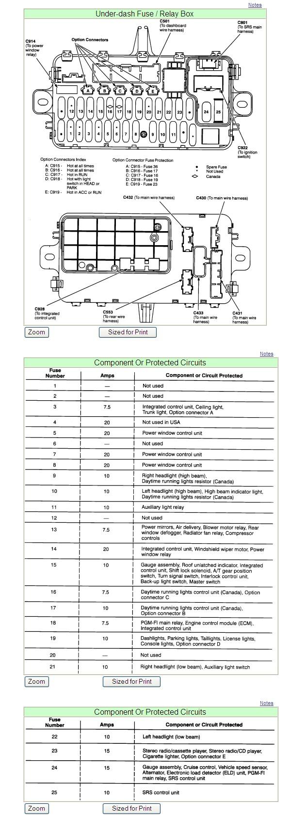 bv_0766] 94 honda civic wiring diagram fuses schematic wiring  opein menia nedly benkeme mohammedshrine librar wiring 101
