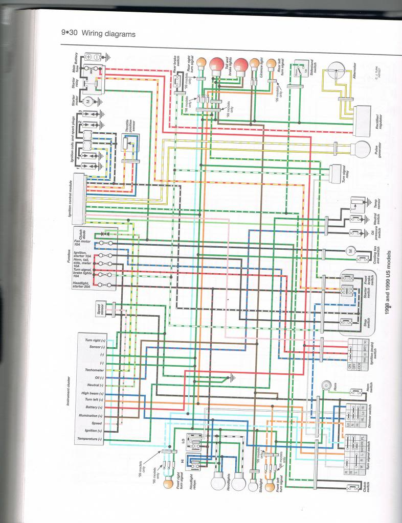 Cbr 900 Wiring Diagram