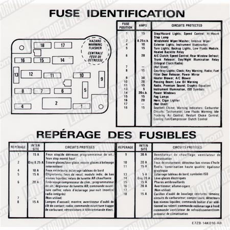 91 Ford Mustang Fuse Diagram Wiring Diagrams For Post Lamps Pipiiing Layout Wiringdol Jeanjaures37 Fr