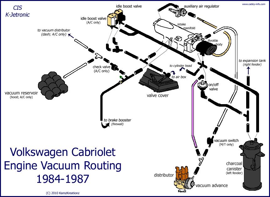 Pleasing Volkswagen Cabriolet Questions My 1986 Volkswagen Has No Power Wiring Cloud Licukaidewilluminateatxorg