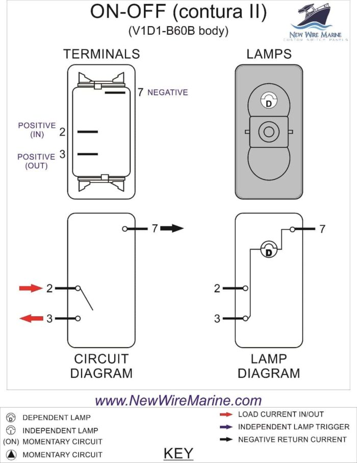 Tremendous Switch Wiring Diagram As Well Daystar Rocker Switch Wiring Diagram Wiring Cloud Icalpermsplehendilmohammedshrineorg