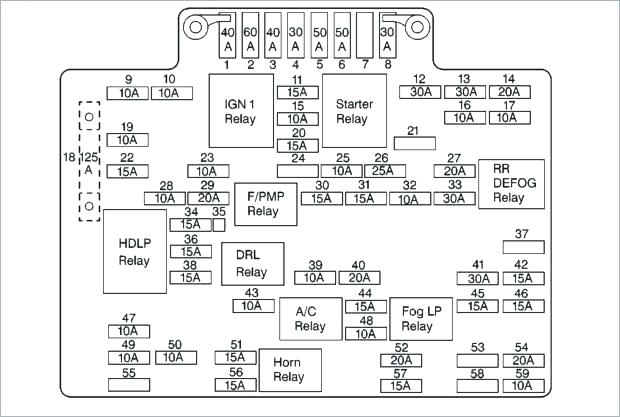 Zc 2857 Chevy Equinox Fuse Box Diagram On Chevy Radio Speaker Wiring Diagram Wiring Diagram