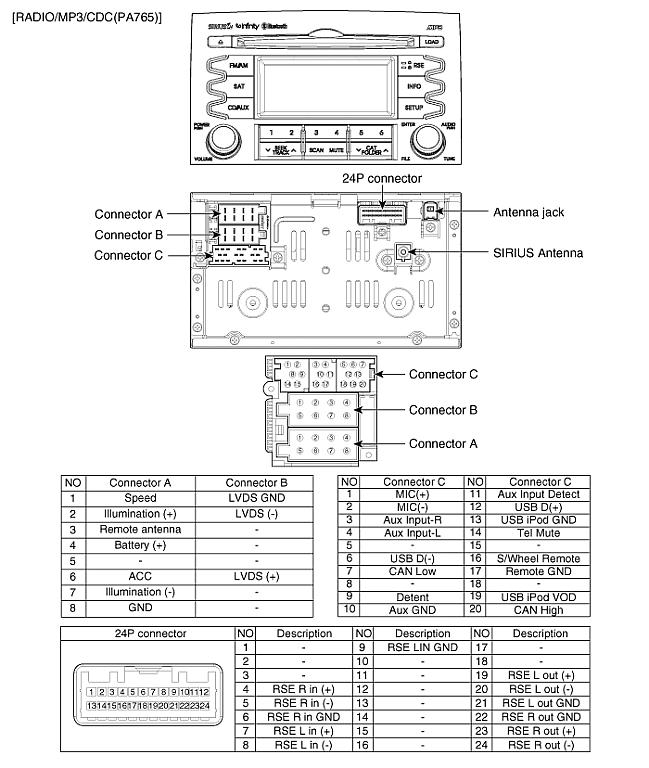 Awesome 2006 Kia Sportage Stereo Wiring Diagram Data Schema Wiring Cloud Hemtshollocom