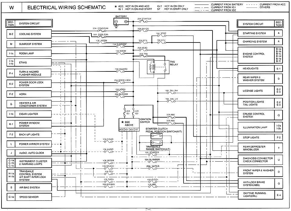 2001 Kia Sephia Wiring Diagram Wiring Diagram Spoil Data Spoil Data Disnar It