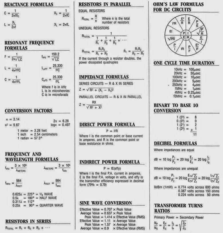 YE_8136] Electrical And Elecrtonic World Some Electrical Formulas Download  DiagramHyedi Kicep Mohammedshrine Librar Wiring 101