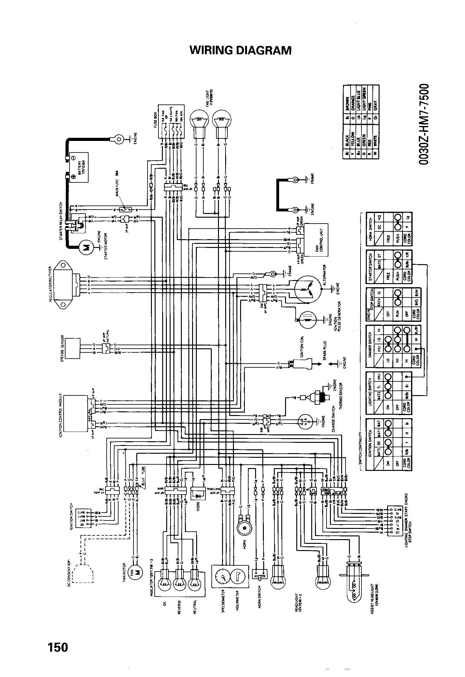 2005 honda rancher ignition switch wiring - wiring diagram shut-series-b -  shut-series-b.pasticceriagele.it  pasticceriagele.it