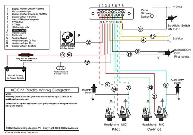 [CSDW_4250]   ER_7986] Gmc Canyon 2012 Ignition Wiring Diagram Download Diagram | 2015 Gmc Canyon Wiring Diagram |  | Acion Hyedi Mohammedshrine Librar Wiring 101