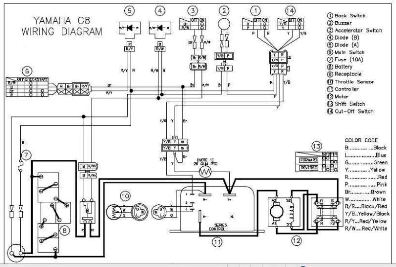 Excellent 1978 Club Car Solenoid Wiring Diagram Wiring Diagram Wiring Cloud Loplapiotaidewilluminateatxorg