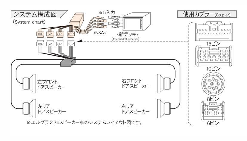 Nissan Elgrand E51 Stereo Wiring Diagram