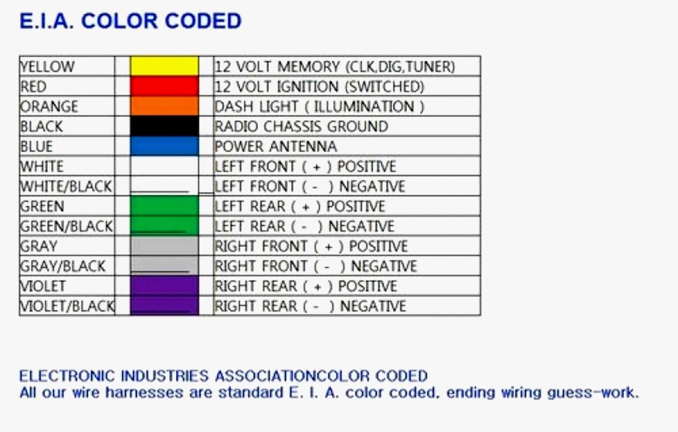HT_7060] Jensen Head Unit Wiring Diagram Schematic WiringDness Xeira Mohammedshrine Librar Wiring 101